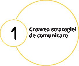 Primul pas: crearea strategiei de comunicare