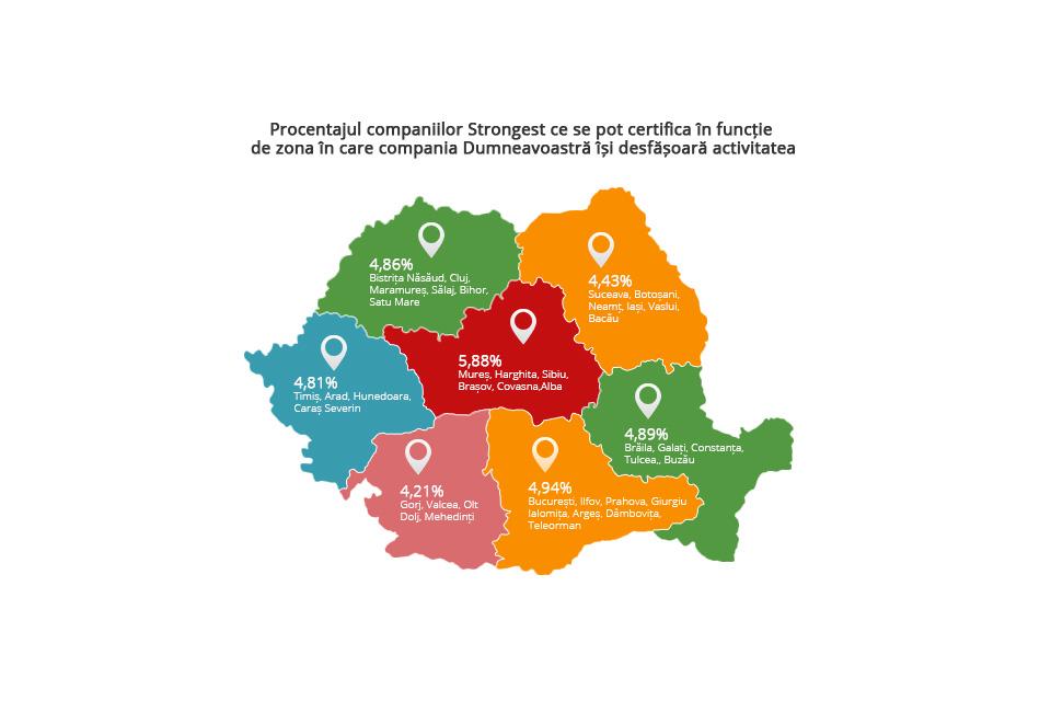 CreditInfo Romania